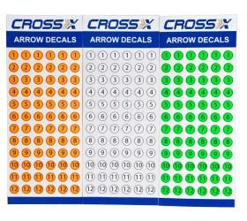 Numérotation CROSS-X pour...